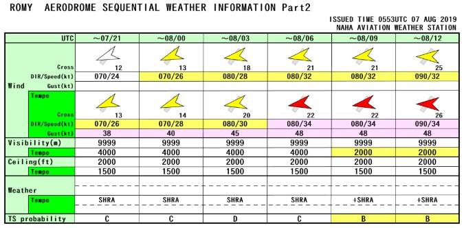 f:id:weather-geek:20190808001057j:plain