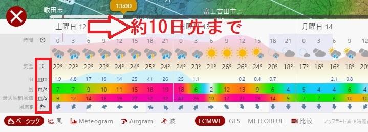 f:id:weather-geek:20191012010155j:plain
