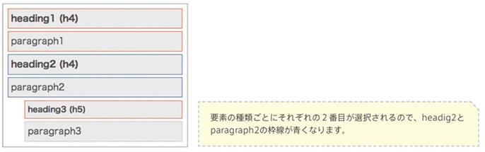 f:id:web-0818:20170522000911p:plain