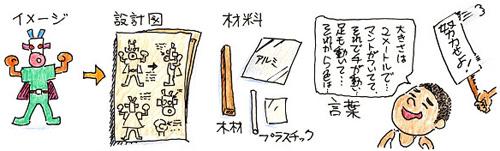 f:id:web-css-design:20110811132113j:image