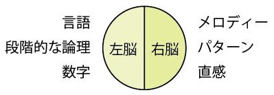 f:id:web-css-design:20110904140658j:image