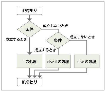 f:id:web-css-design:20111009215422j:image