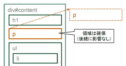 f:id:web-css-design:20111019230319j:image