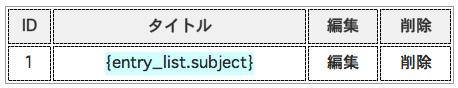 f:id:web-css-design:20120106065334j:image