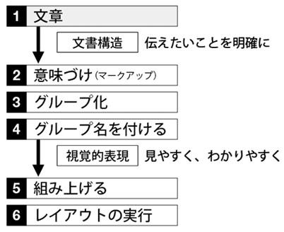 f:id:web-css-design:20120507002007j:image