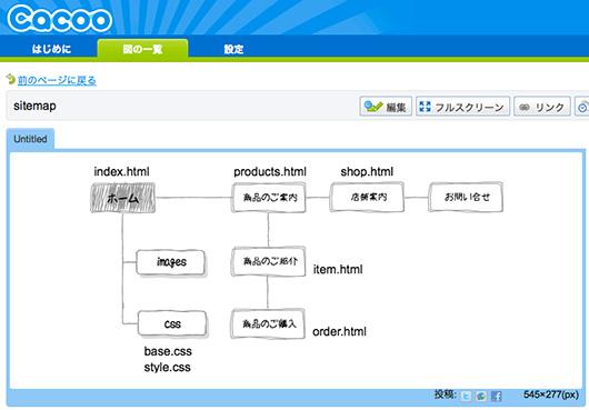 f:id:web-css-design:20120526004628j:image