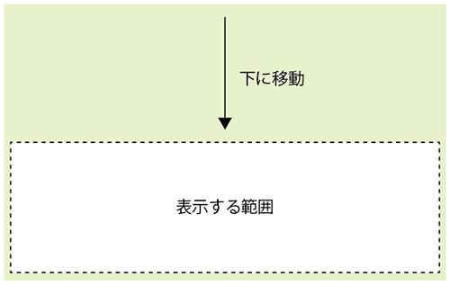 f:id:web-css-design:20120614000154j:image
