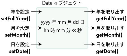 f:id:web-css-design:20120708143249j:image