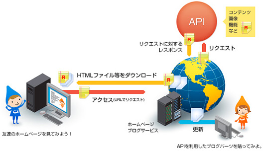 f:id:web-css-design:20120904011624j:image