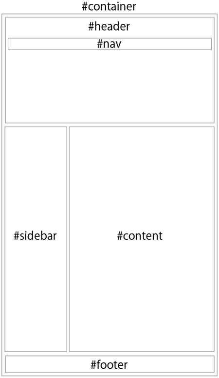 f:id:web-css-design:20130627001112j:image
