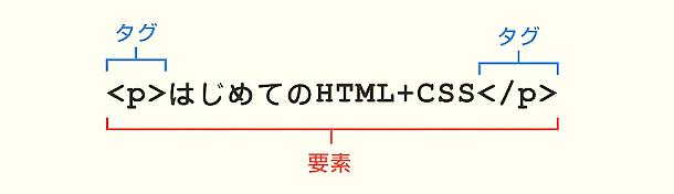 f:id:web-css-design:20160810172932p:plain