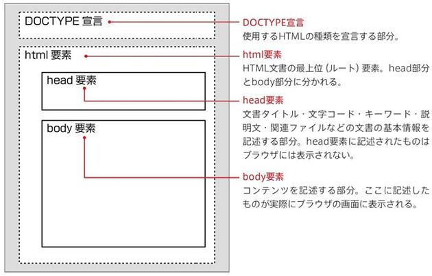 f:id:web-css-design:20160811002504p:plain