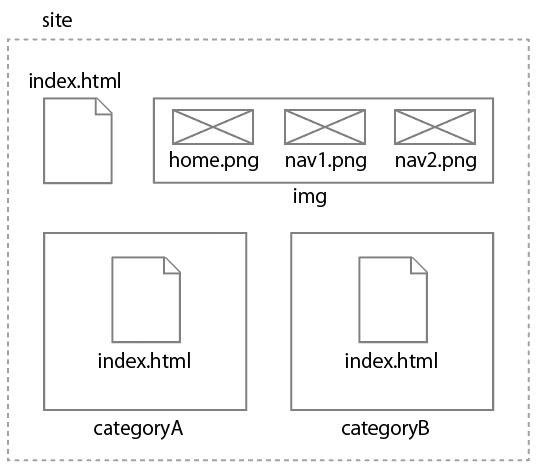 f:id:web-css-design:20160821150628p:plain