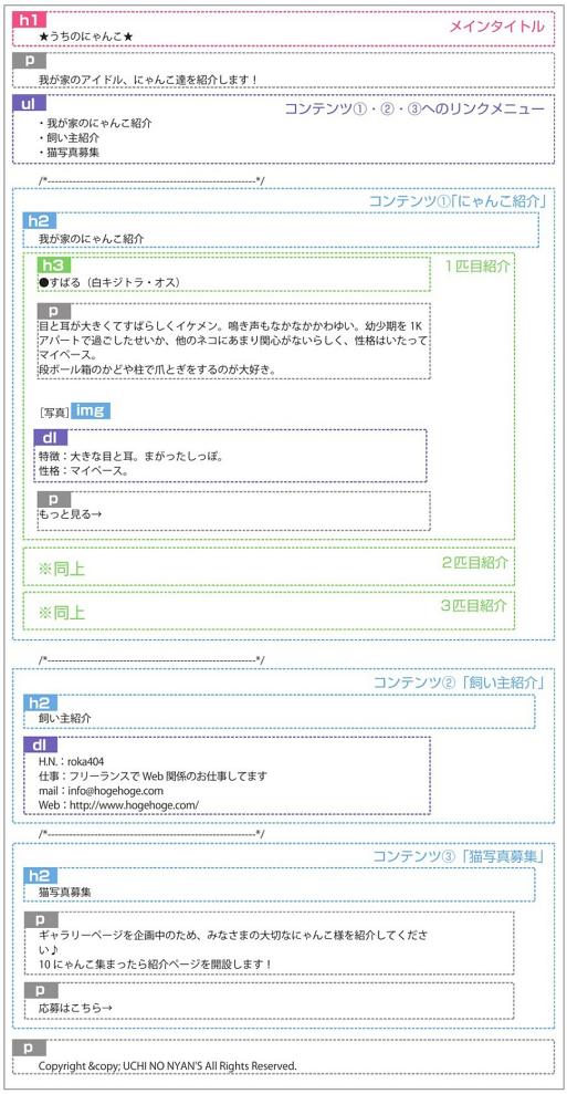 f:id:web-css-design:20160903202414p:plain