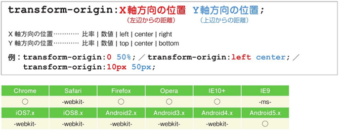 f:id:web-css-design:20161229221300p:plain