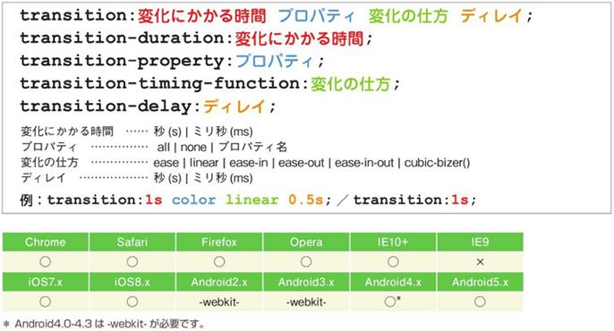 f:id:web-css-design:20161230135311p:plain