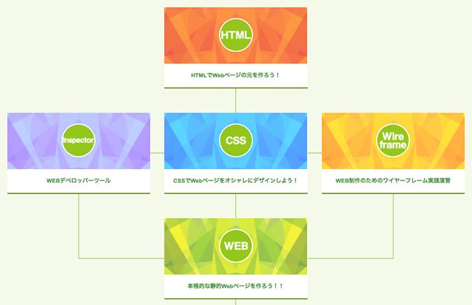 f:id:web-css-design:20170102190945p:plain