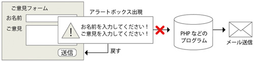 f:id:web-design-js:20111101201625j:image