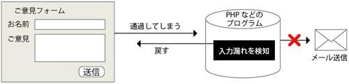 f:id:web-design-js:20111101202311j:image