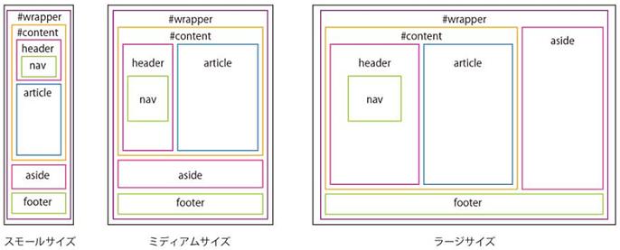 f:id:web-design-lesson:20170129022501p:plain