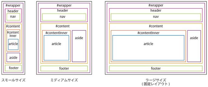 f:id:web-design-lesson:20170129022809p:plain