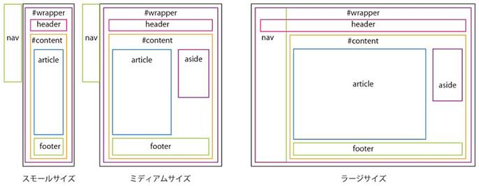 f:id:web-design-lesson:20170129023334p:plain