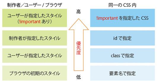 f:id:web-design-master:20120319000641j:image