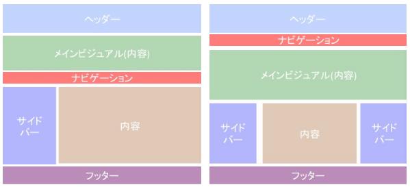 f:id:web-lesson:20161016013324p:plain