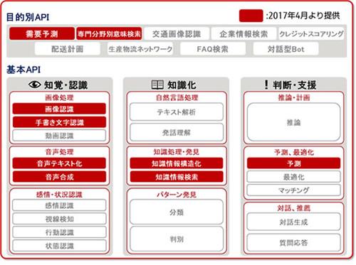 f:id:web-marke:20161201202825j:plain