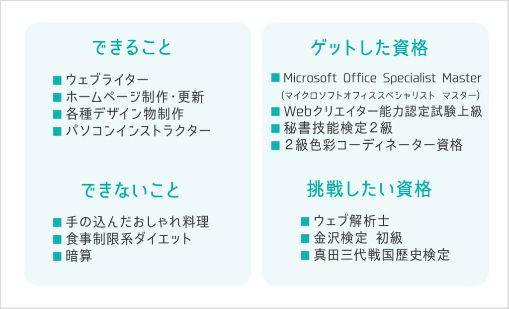 f:id:web-minako:20170209054912j:plain