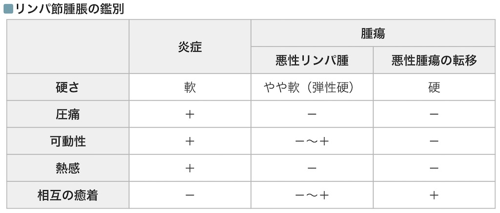 f:id:web-shikentaisaku:20200919005344j:image
