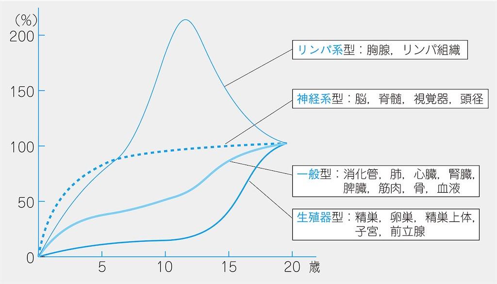 f:id:web-shikentaisaku:20201030171037j:image