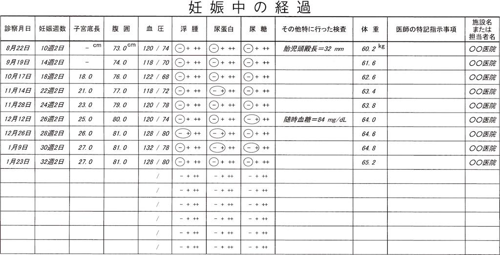 f:id:web-shikentaisaku:20201103152543j:image