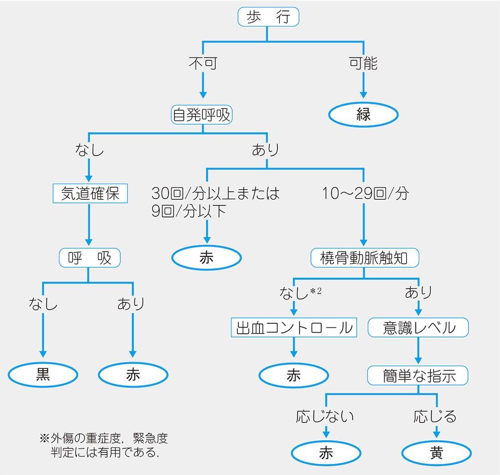 f:id:web-shikentaisaku:20201105181231j:image