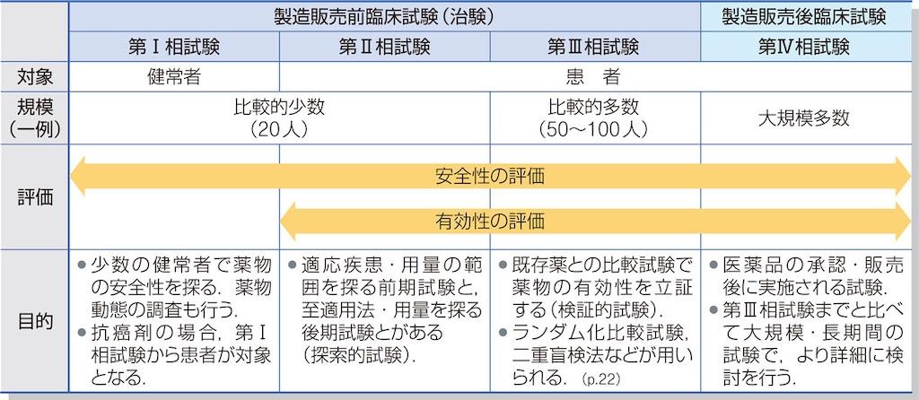 f:id:web-shikentaisaku:20201107122728j:image