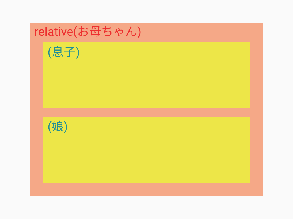 position: relative/absolute;親子関係