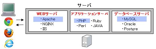f:id:webazarashi:20190511160527j:plain