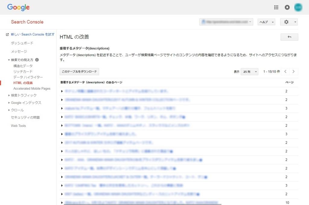 「HTML改善」重複しているdescription