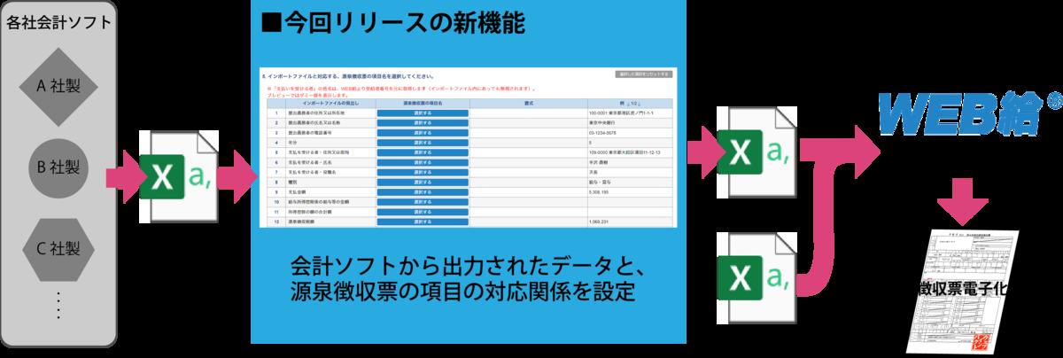 f:id:webimpact:20201124125351p:plain