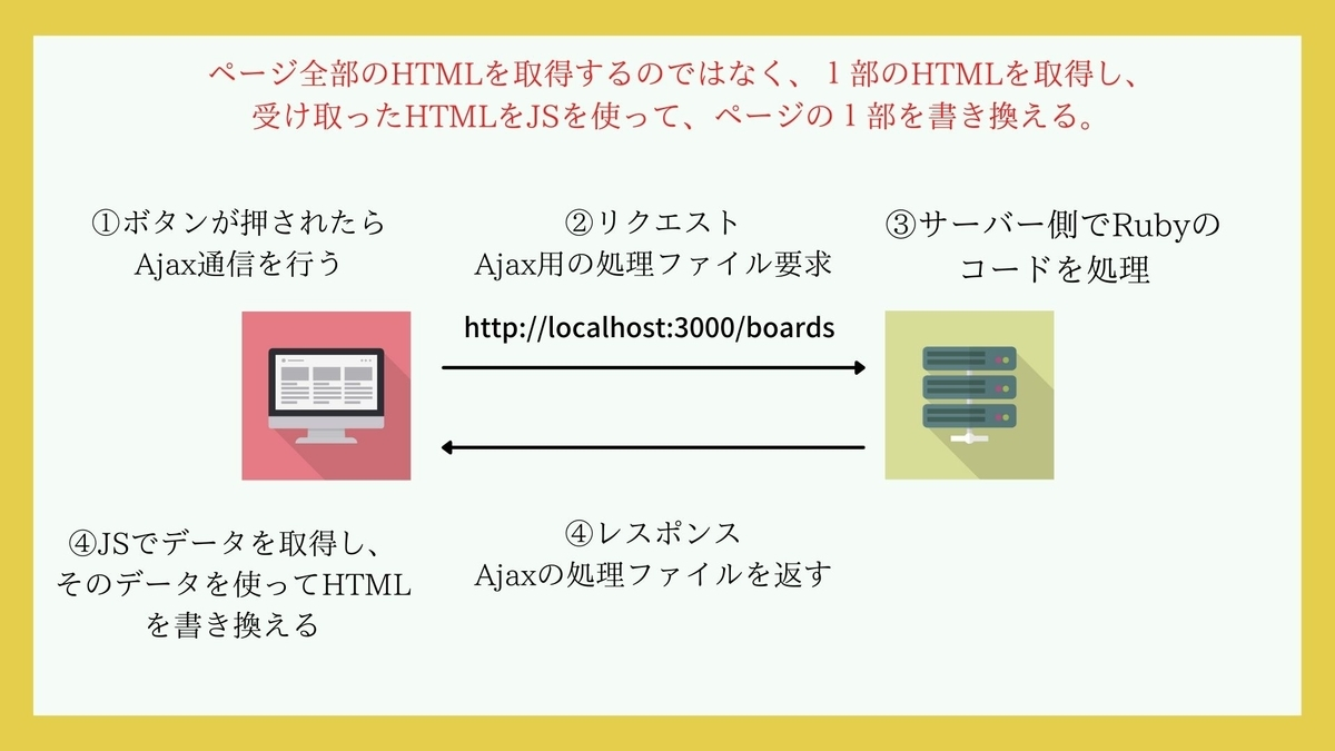 f:id:weblog_tec:20210424232302j:plain