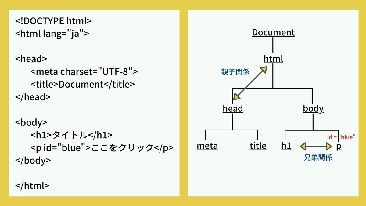 f:id:weblog_tec:20210424232707j:plain