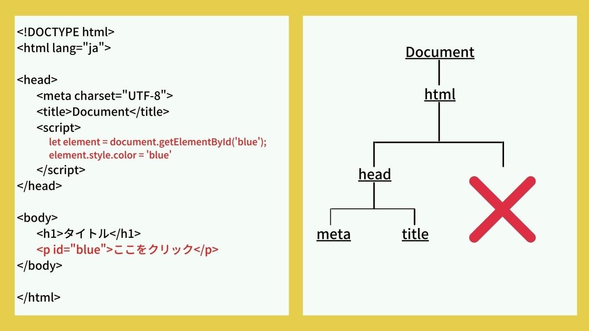 f:id:weblog_tec:20210425225017j:plain