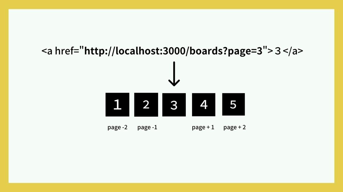 f:id:weblog_tec:20210503092529j:plain