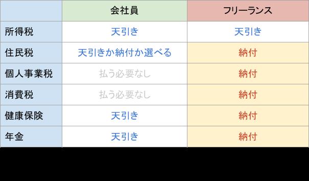 f:id:webyagogo:20180508164055p:plain