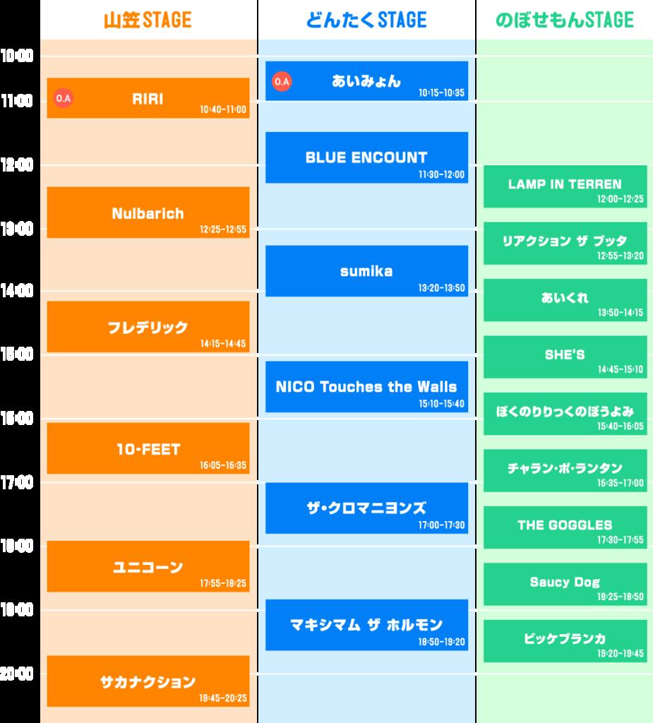 f:id:webzarashi:20170727084434p:plain