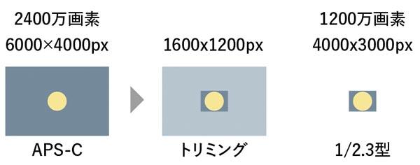f:id:wedges:20150928203822j:plain