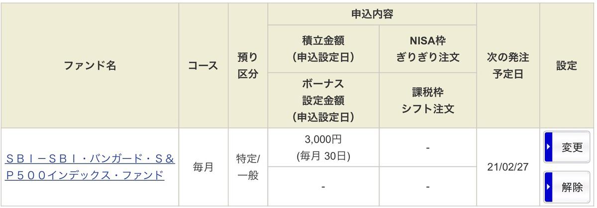 f:id:weedsno5:20210219223047p:plain