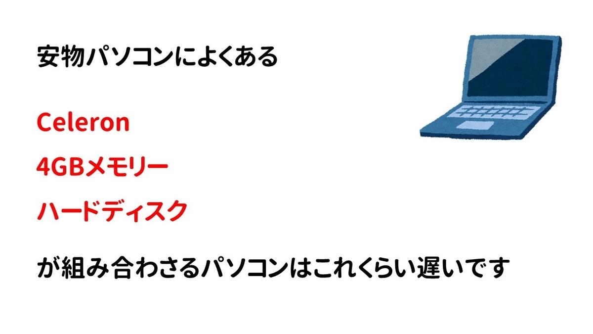 f:id:weisz-pc:20210401195559j:plain