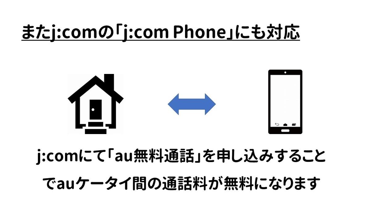 f:id:weisz-pc:20210410120351j:plain