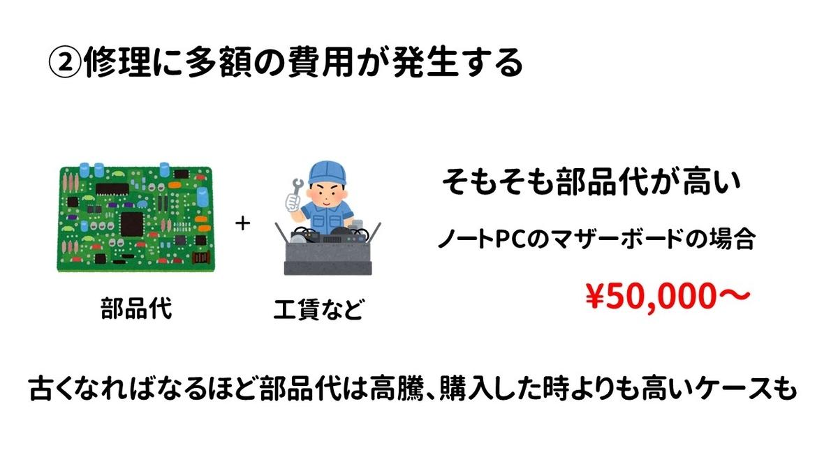 f:id:weisz-pc:20210610172448j:plain